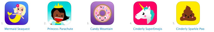 cinderly app